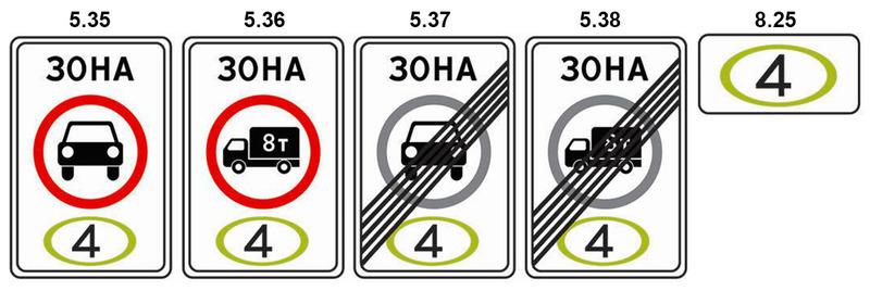 новые дорожные знаки в РФ 2021
